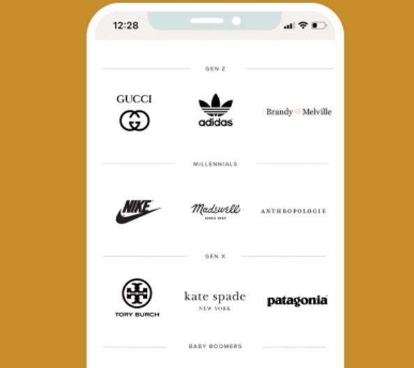 top selling brand on poshmark canada